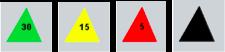 JClass Indicator Gauge Example