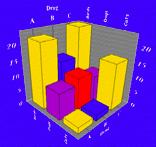 JClass Bar Chart 3D Example