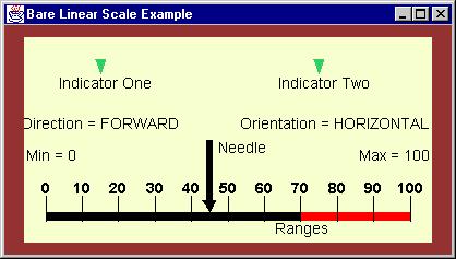 Linear JClass Gauge Example