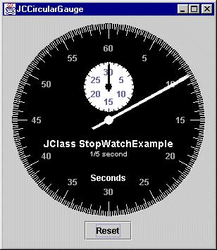 JClass Gauge StopWatch Example