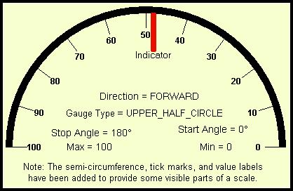 JClass Half Circle Gauge Example