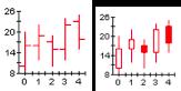 jclass, jclass chart